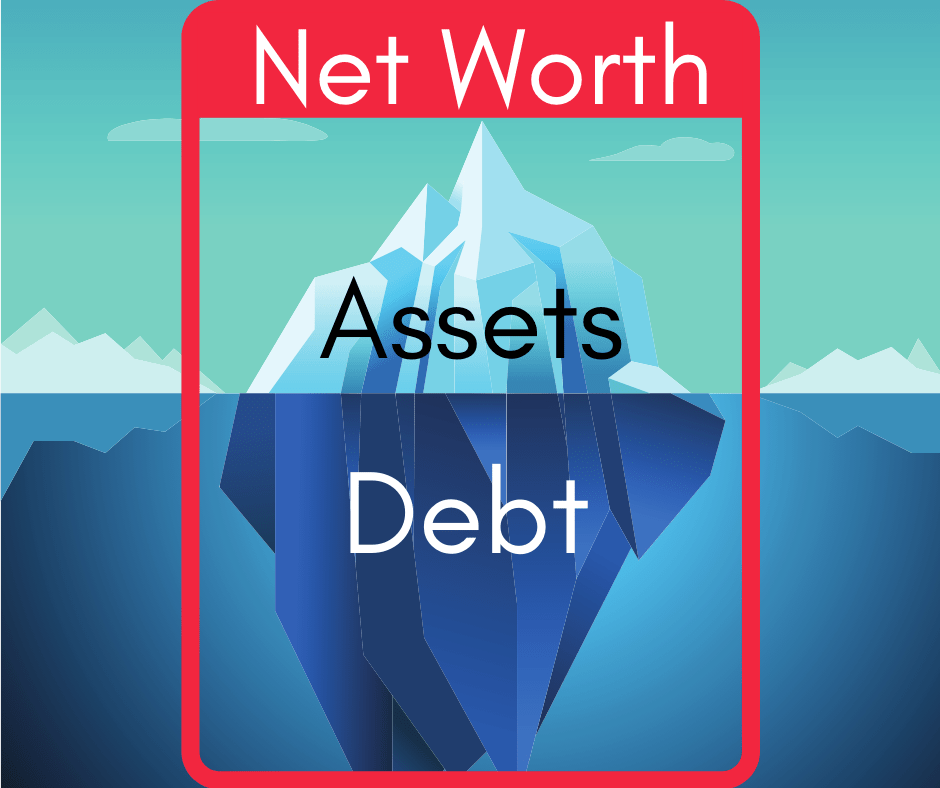 Net Worth Iceberg Diagram Assets Debt